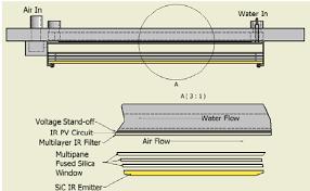 lewis fraas b sc physis caltech; m a harvard; ph d ee usc transformer design formula at Tpv Wiring Diagram