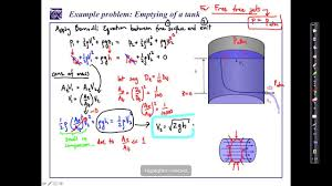 simplified bernoulli equation. inviscid flow: bernoulli equation and draining tank example problem - youtube simplified e