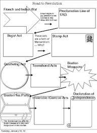 Revolutionary War Graphic Organizer Worksheets Tpt