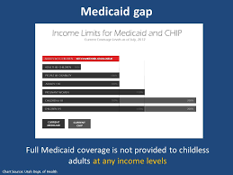 Utah Medicaid Income Chart Bringing The Affordable Care Act To Utah Whats At Stake For