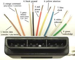 playstation2 controller interface guide make turn ps2 controller into pc controller at Ps2 Controller To Usb Wiring Diagram