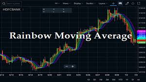 Rainbow Chart In Excel Rainbow Moving Average Indicator Trading Strategy Stockmaniacs