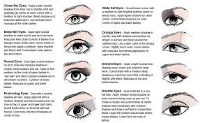 diffe corrective makeup for heavy lidded eyes view here