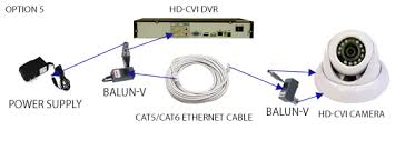 ethernet mbit rj wiring diagram and images ethernet cable cat 7 wiring diagramcatwiring harness diagram images on
