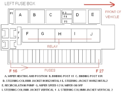 c240 fuse map please? mercedes forum mercedes benz enthusiast w202 fuse box location at C240 Fuse Box