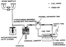 2005 hyundai elantra radio wiring wiring diagram for car engine wiring diagram for 2004 hyundai santa fe