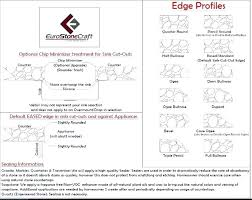 counter edge profiles edge profile edges granite laminate edge profiles laminate countertops edge profiles