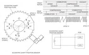 mazda rx 8 wiring diagram mazda wiring diagrams online mazda rx8 manuals