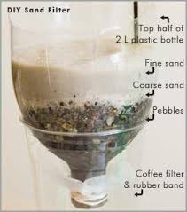 homemade water filter bottle. Water Purification Science Project + Video. This Does NOT Purify But It Would Be Homemade Filter Bottle T
