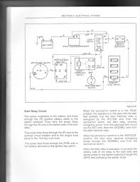 hi i have a new holland lx865 turbo that will not start okay so here is the starting schematic and some general information i would try to manually start the machine to verify the starter works