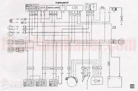 kazuma 110 atv wiring diagram wiring diagrams baja 50 atv wiring diagram image about