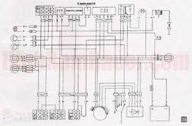 kazuma 110 atv wiring diagram wiring diagrams baja 50 atv wiring diagram image about wiring diagram for 1985 honda big red