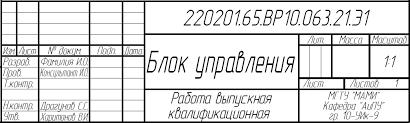 Московский Политех Оформление выпускной квалификационной работы Рисунок 11