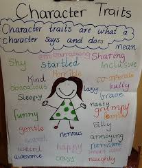 Character Traits Anchor Chart Character Trait Anchor Chart Anchor Charts First Grade