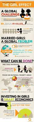 best child marriage images marriage infographic girl effect