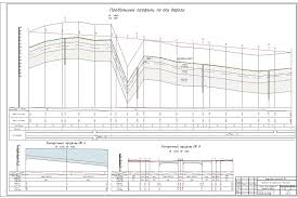 Курсовые проекты по строительству мостов и дорог Магистральная дорога регулируемого движения город Архангельск