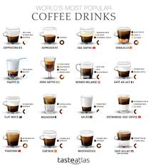 Try an espresso martini, white russian or mudslide. World S Most Popular Coffee Drinks Infographics
