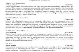 100+ [ Substitute Paraprofessional Resume ] | Typist Resume Clerk ...  substitute paraprofessional resume - awesome resume objectives amitdhull co