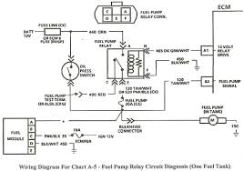 chevy fuel pump relay wiring wiring diagram option chevy fuel pump relay wiring wiring diagram mega 89 chevy fuel pump relay wiring chevy fuel pump relay wiring