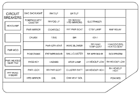 chevy venture fuse block diagram electrical work wiring diagram \u2022 2004 chevy venture fuse box diagram at 2005 Chevy Venture Fuse Box Diagram