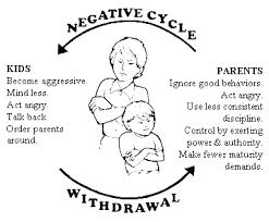 child abuse discipline essay
