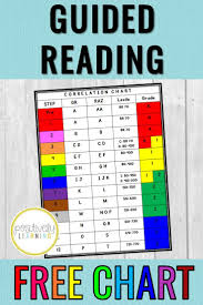 Free Reading Level Charts Reading Level Chart Guided
