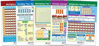 Newpath Learning 93 3503 Multiplication And Division Bulletin Board Chart Set Pack Of 5