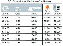 18000 Btu Air Conditioner Room Size Knockit Co