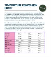Fahrenheit To Celsius Chart Oven Convection Oven Conversion
