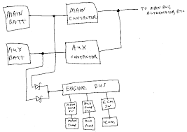 brian meyette s rv 7a avionics page is the block diagram i went after several adjustments changes updated 9 16 06
