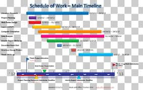 Paper Computer Software Timeline Project Gantt Chart