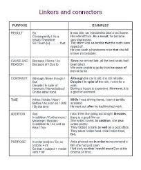 Concession English Essay