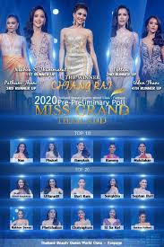 Poll Top20 Miss Grand Thailand 2020... - Thailand Beauty Queen World Class  - Fanpage