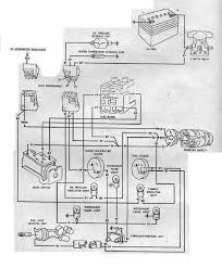 ford bronco wiring diagrams ford wiring diagrams