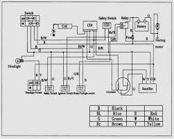 tao tao wiring harness wiring diagram load taotao wiring harness diagram wiring diagram centre tao tao wiring harness