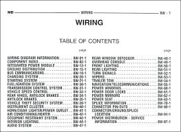 2002 dodge durango stereo wiring diagram awesome 96 dodge ram 1500 2002 dodge durango stereo wiring diagram lovely 1998 dodge durango fuse diagram schematics wiring diagrams •