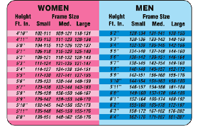 22 Methodical Who Ideal Body Weight Chart