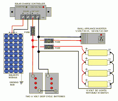 motorhome solar panel wiring diagram motorhome solar panel wiring diagram for motorhome the wiring on motorhome solar panel wiring diagram