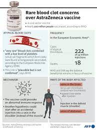 AstraZeneca vaccine: what we know and what we don't – European Data News Hub