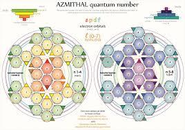 Atom Composites - Overview