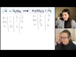 balancing chemical equations with