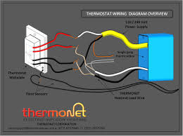 thermonet corporation installing thermostats installing thermostats