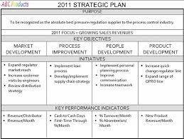 strategic plan outline template strategic business plan example beneficialholdings info