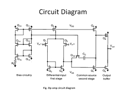 Two Stage Op Amp Design Cmos Opamp Powerpoint Slides