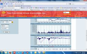 Pse Website Part 9 Basic Charts Investing In Philippines