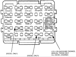 94 chevy silverado fuse box wiring diagram autovehicle 94 chevy silverado fuse box diagram wiring diagram perf cefuse box diagram for 1994 chevy cavalier wiring
