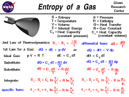this slide shows math derivations for the evaluation of the change of entropy for a gas