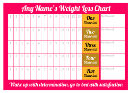 Personalised Weight Loss Chart 5 Stone Laminated With 1 X Sheet Of Stickers