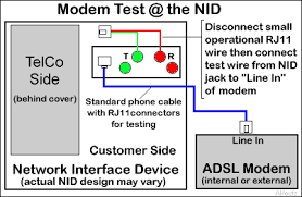 wiring diagrams and schematics at t southeast forum faq modem test at the nid network interface device detailed instructions