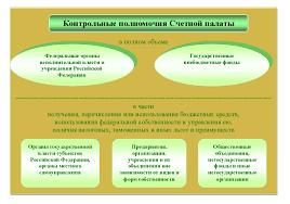 Реферат Счетная палата как институт государственного финансового  Счетная палата как институт государственного финансового контроля